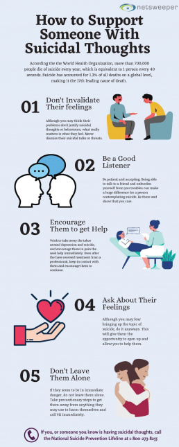 National Suicide Awareness Infographic